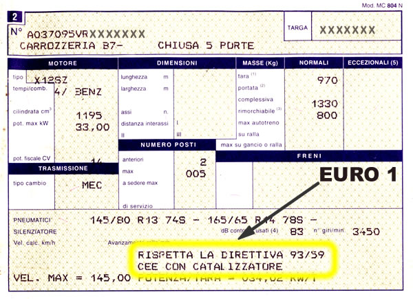carta-di-circolazione-auto-euro1