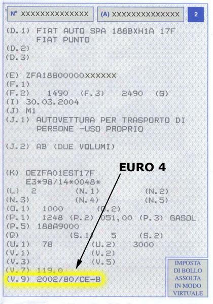 carta-di-circolazione-auto-euro4