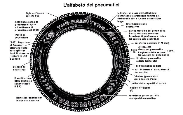 marcatura_pneumatici.jpg