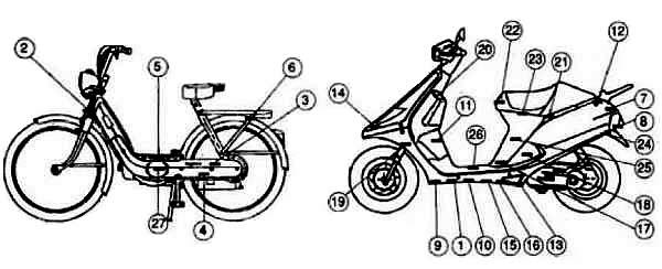 posizione-numero-telaio-ciclomotori