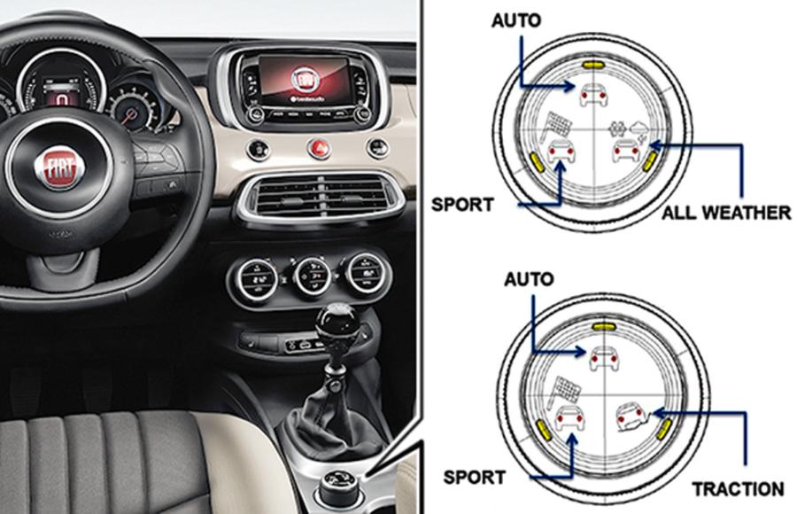 Fig. 4 - Fiat 500X - Mood Selector