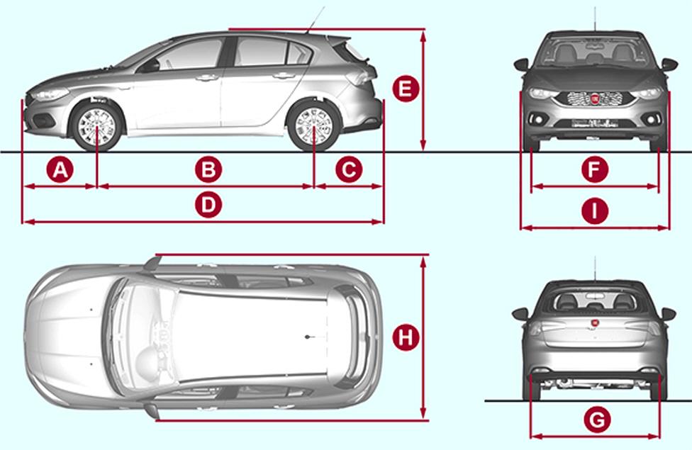 Fiat Tipo 5 Porte Dimensioni 187 Autofil Snc