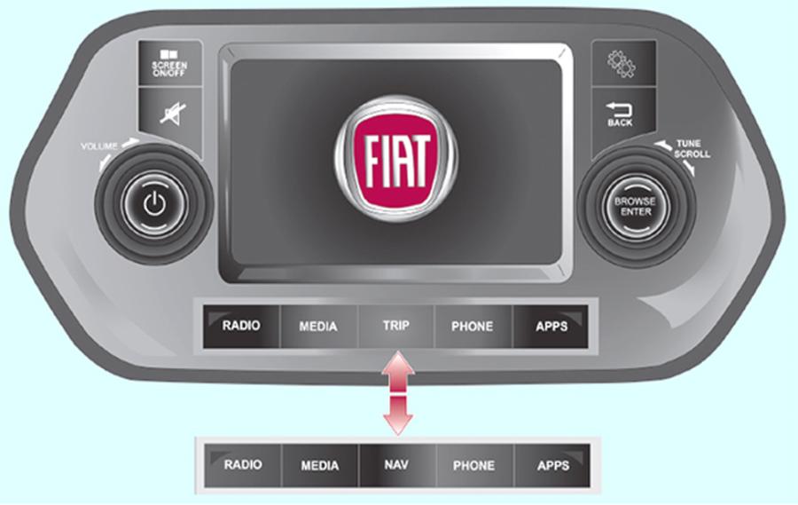 """Fig. 16 - Fiat Tipo - Uconnect 5"""" LIVE -Uconnect 5"""" Nav LIVE"""